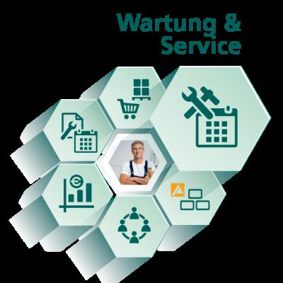 Wartung und Service - Modul für Handwerksbüro PS - WEKA Bausoftware