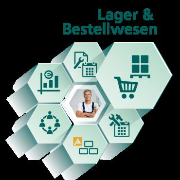 Lager und Bestellwesen - Modul für Handwerksbüro PS - WEKA Bausoftware