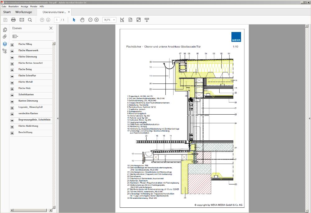 Alle Details perfekt optimiert für Ihr CAD